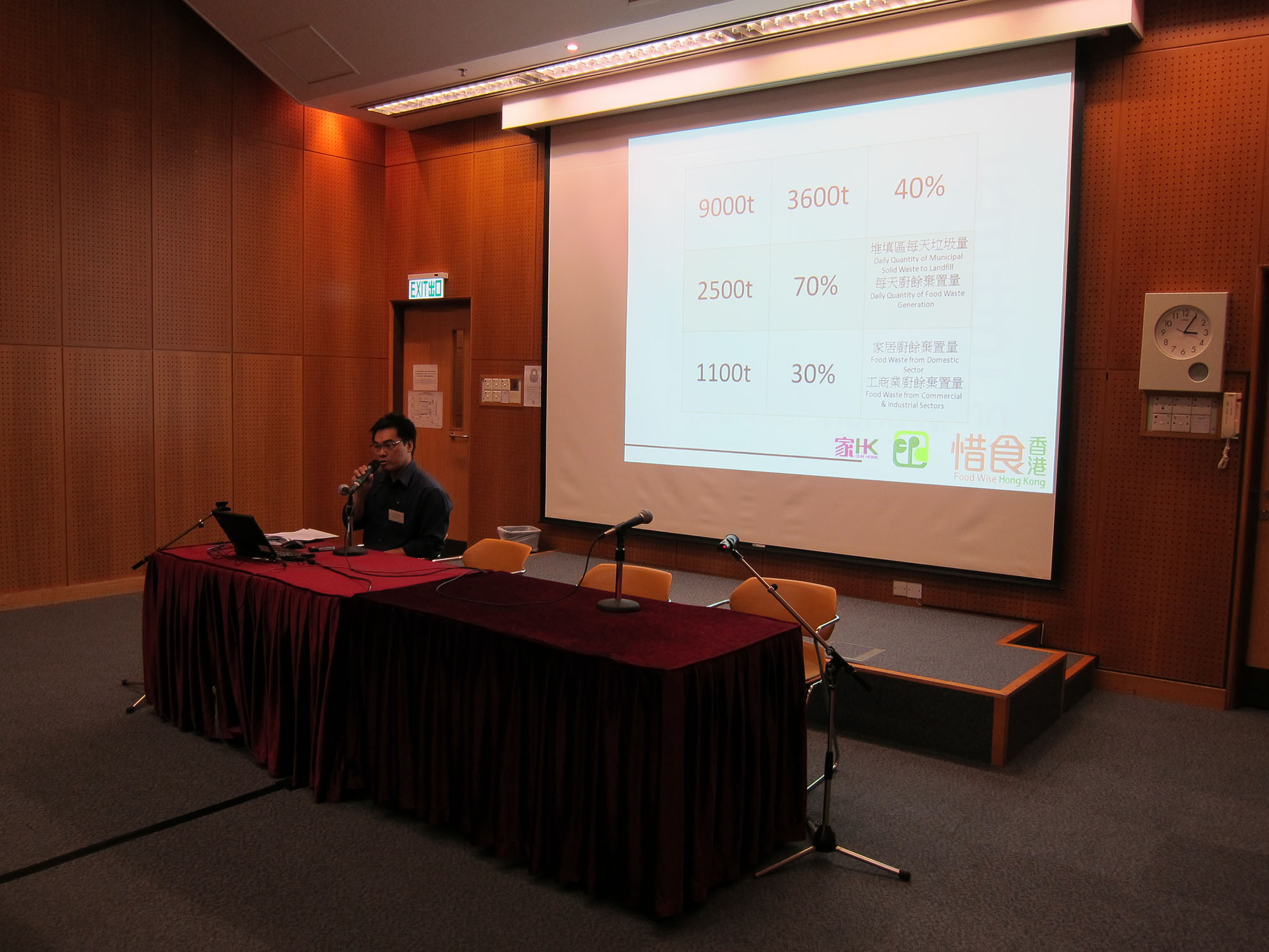 Food Waste Reduction Workshop (Household & Shopping Mall/ Tuen Mun District)