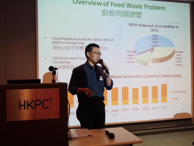 Food Waste Reduction Workshop Primary and Secondary School/Kindergarten